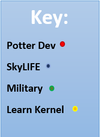 World map key of Potter Development SKYLIFE military MILSOF and Learn Kernel global locations and service areas